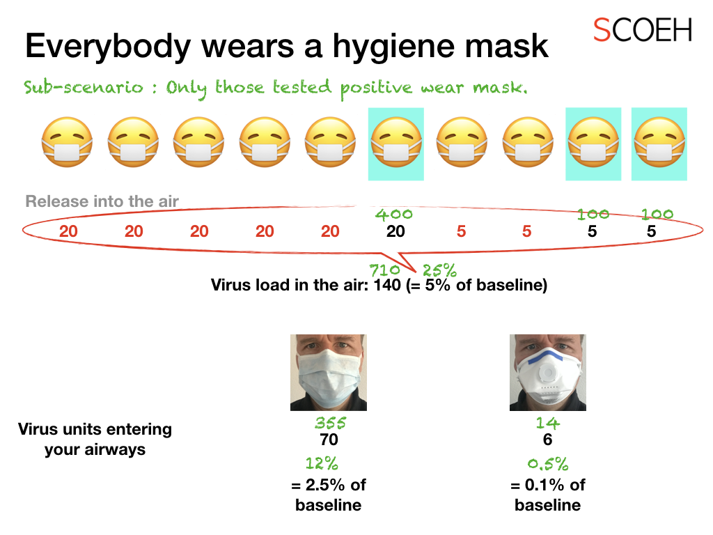Have I lost my mind when I say that mandating everybody to wear hygiene masks could help reduce the spread of COVID-19?